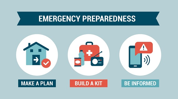 How financially prepared are you if a weather disaster strikes?